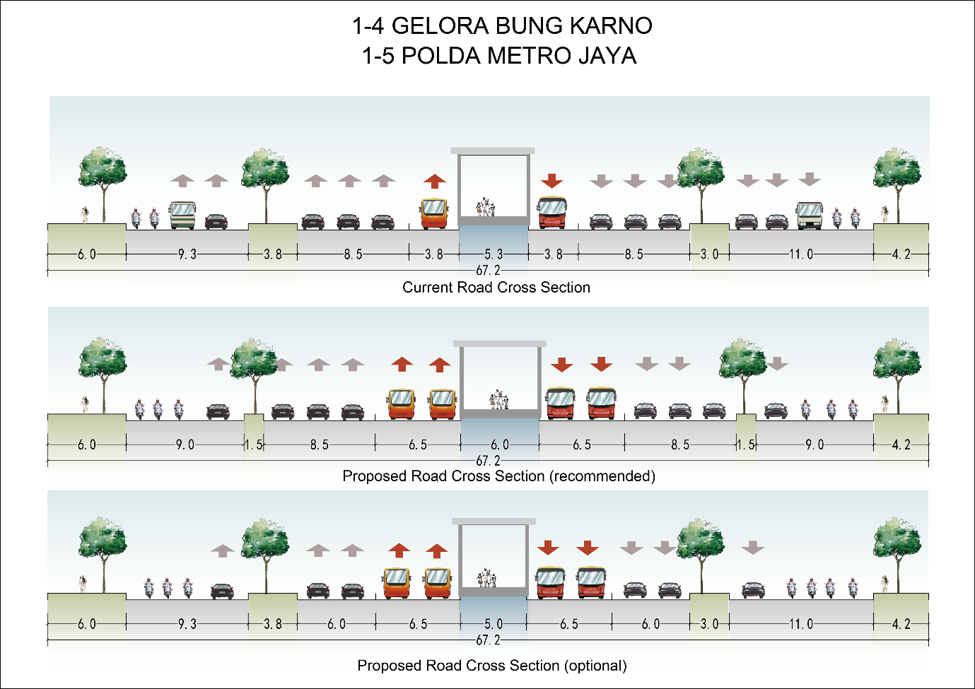 Fig. 21.1 Conceptual layout and cross section of a median BRT in Jakarta, Indonesia, to illustrate the insertion of dedicated infrastructure within a corridor.